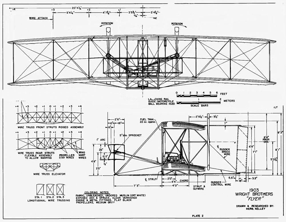 Схема самолета Wright Flyer-I
