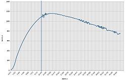 Нажмите на изображение для увеличения.  Название:полет ракеты Комета-Т-3С-upd.jpeg Просмотров:660 Размер:91.6 Кб ID:216819