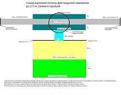 Нажмите на изображение для увеличения.  Название:аэродром.JPG Просмотров:172 Размер:90.4 Кб ID:264712